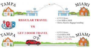 Travel comparison Tampa Miami